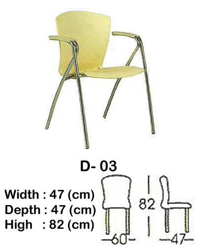 kursi-utility-indachi-d-03